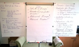 Brainstorming Projektgruppe