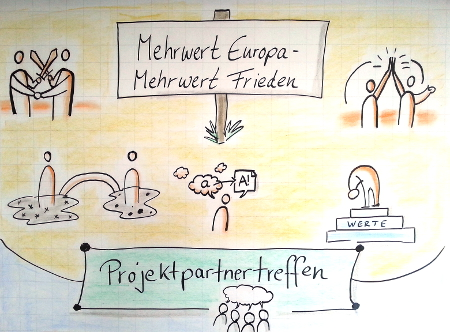Projektgruppentreffen Mehrwert Europa - Mehrwert Frieden
