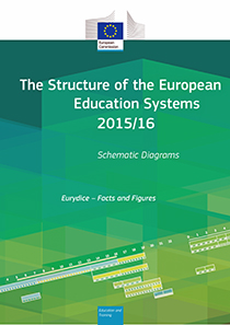 The Structure of the European Education Systems