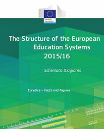 the-structure-of-the-european-educationn-systems